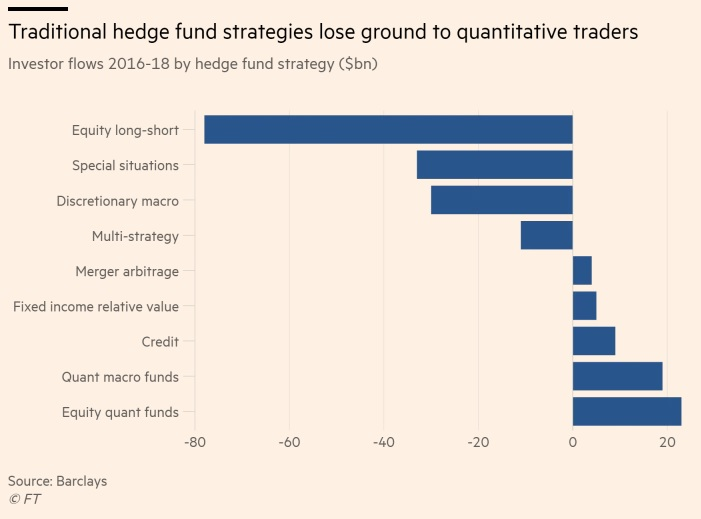 Hedge funds 3-2019